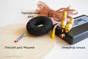 Два диска Мишина с генератором синуса
