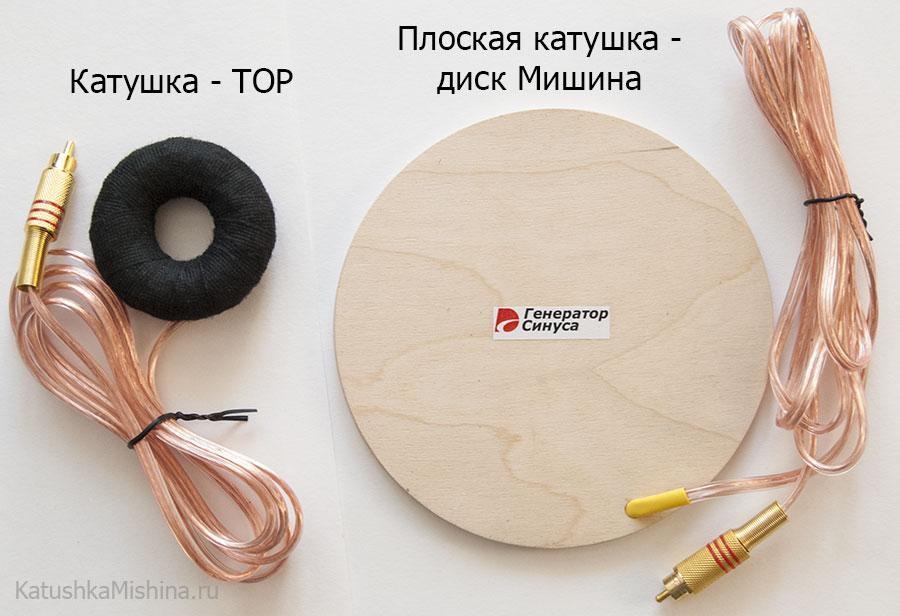Диск Мишина и катушка-тор